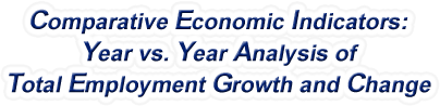 South Dakota - Year vs. Year Analysis of Total Employment Growth and Change, 1969-2017