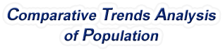 South Dakota - Comparative Trends Analysis of Population, 1969-2016