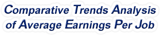 South Dakota - Comparative Trends Analysis of Average Earnings Per Job, 1969-2016