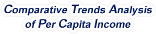 South Dakota - Comparative Trends Analysis of Per Capita Personal Income, 1969-2016
