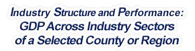 South Dakota - Gross Domestic Product Across Industry Sectors of a Selected County or Region
